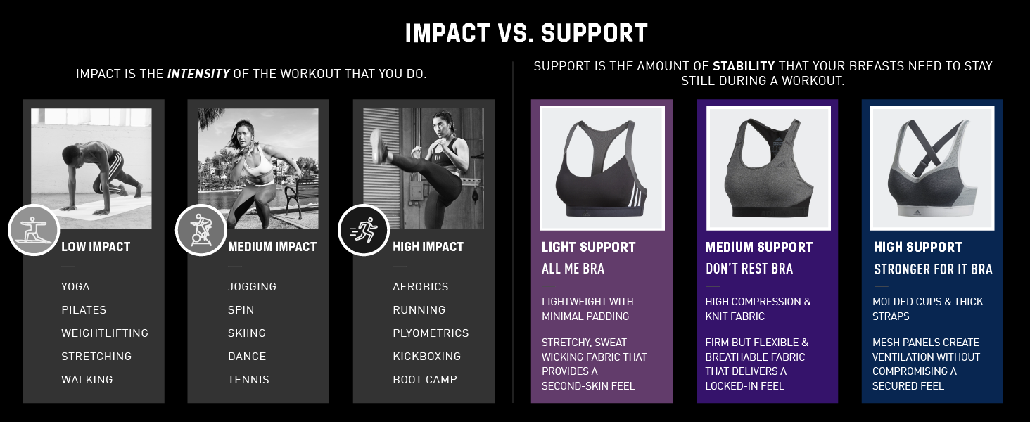 bra fit, impact, support, all me, don't rest, stronger for it