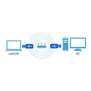 Linksys - Simple Plug-and-Play Operation