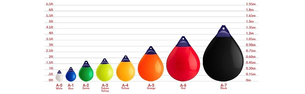 amazon com polyform a series buoy fishing marker buoys sports