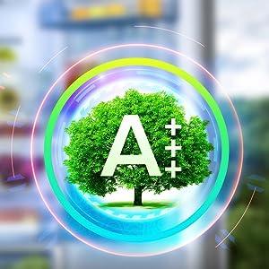 Classe di efficienza energetica A++