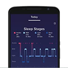 Sleep tracking, sleep app