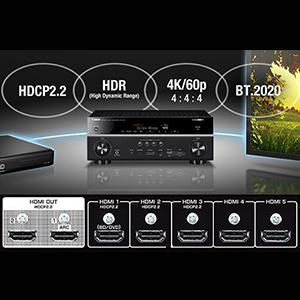 4K, 4K HD, HDCP, HDR, Hi-Def, home theater, AV receiver