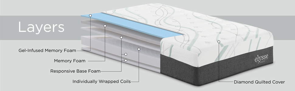 Cooling,Hybrid,Mattress,SLEEP,SOUNDLY,EDGE,SUPPORT,INDEPENDENTLY,TESTED,ISOLATED,MOTION,absorb,heavy