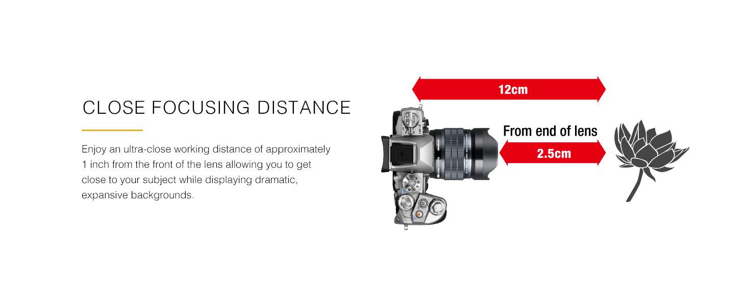 Close Focusing Distance