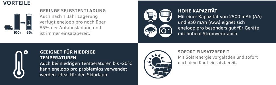 geringe Selbstentladung;hohe Kapazität;leistungsstark;solarenergie;sofort einsatzbereit;akku;batteri