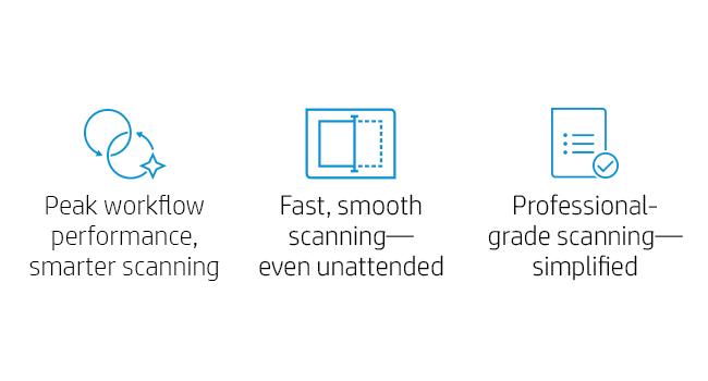 professional-grade fast smooth scanning peak workflow