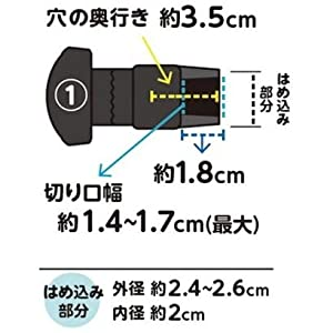 軸受け部分サイズ2