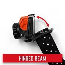 hinged beam