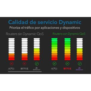 Calidad de servicio Dynamic