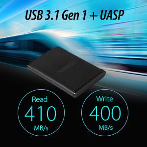 Faster than external HDDs