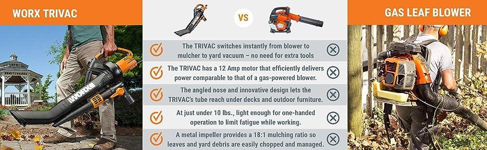 Amazon.com: WORX WG509 TRIVAC - Soplador eléctrico 3 en 1 ...