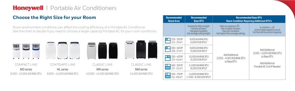 Amazon Com Honeywell Mm14ccsbb 14000 Btu Portable Ac