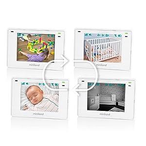 vigilabebés miniland, vigilabebes con cámara, cámara bebés, intercomunicador bebé, seguridad bebe