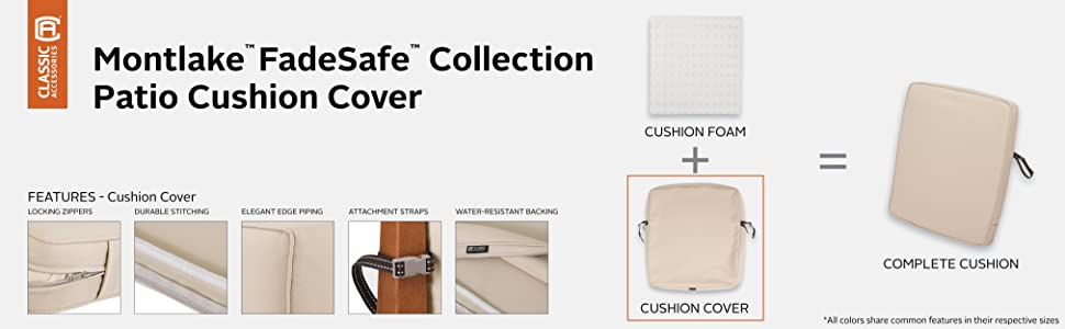 MONTLAKE, FADESAFE, FABRIC, SYSTEM, PATIO CUSHIONS WITH WARRANTY, WATER-RESISTANT COATING