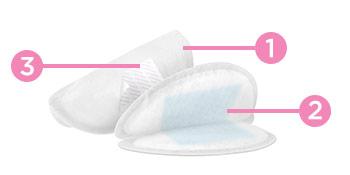 Produktegenskaper: