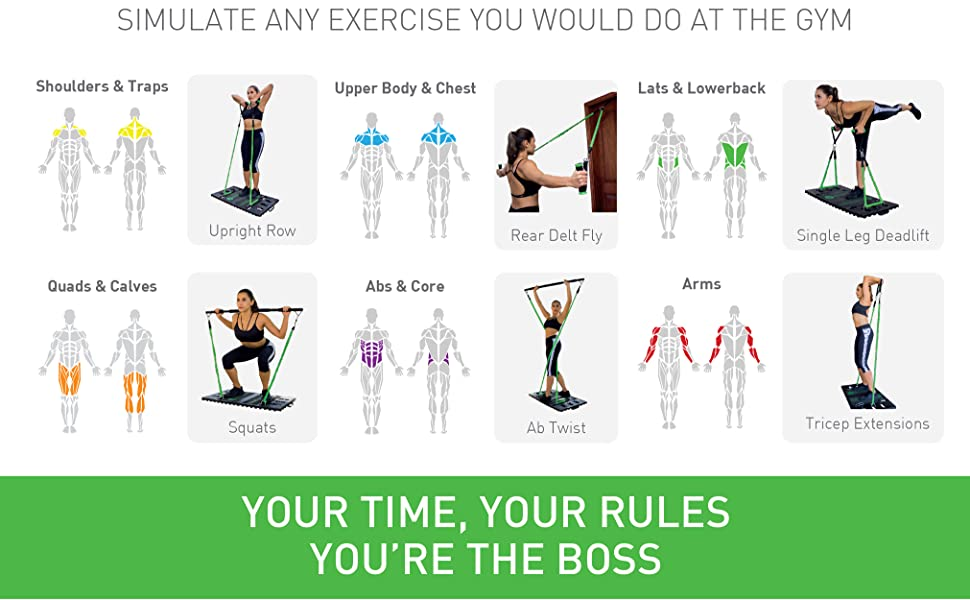 Bodyboss Home Workout Full Gym Package Bundle