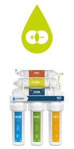 deionization reverse osmosis system