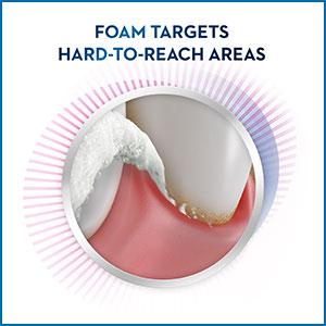 Foam targets hard to reach areas