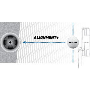 Distance+ alignment
