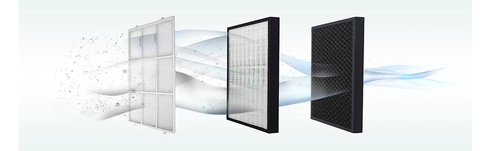 DeLonghi AC75 Purificador de aire, 3 estados de filtración, 25 m² ...