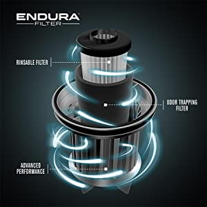 endura filter rinsable powerful long lasting awesome best vacuum filter