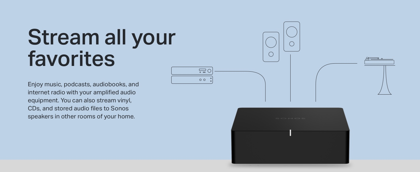 Amazon.com: Sonos Port - The Versatile Streaming Component For Your Stereo Or Receiver: Home Audio & Theater
