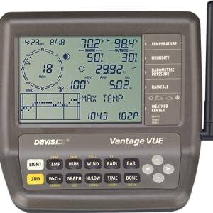 Davis Instruments Console