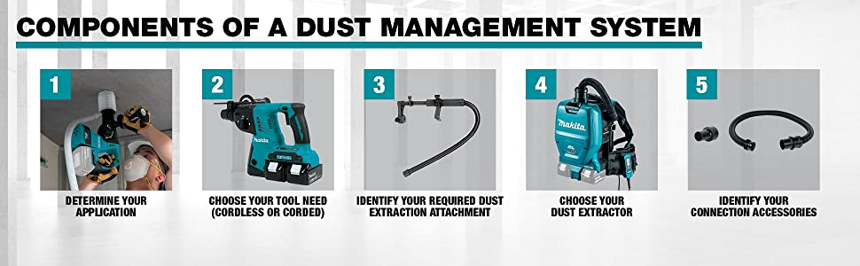 components of a dust management system OSHA compliant application tool attachments vacuum extractor
