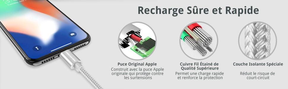 UNBREAKcable Câble iPhone [MFi Certifié Apple] Chargeur Lightning vers USB Nylon Tressé en Fibre pour iPhone XSXS MaxXRX88 Plus77 Plus6s6s