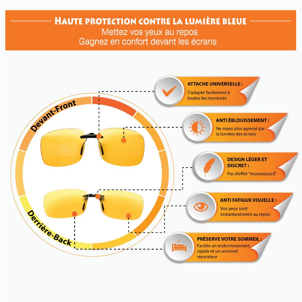 Clip Filtre Lumière Bleue Haute Protection - Verres Gaming Premium ... 8814822ede9a