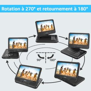 Rotation screen