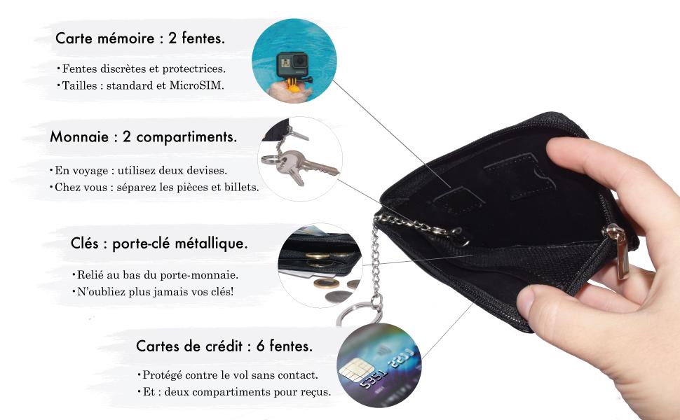 720dfd5f2421 Porte-Monnaie RFID Ultra-Fin par Nomalite   Porte Monnaie Plat Homme ...