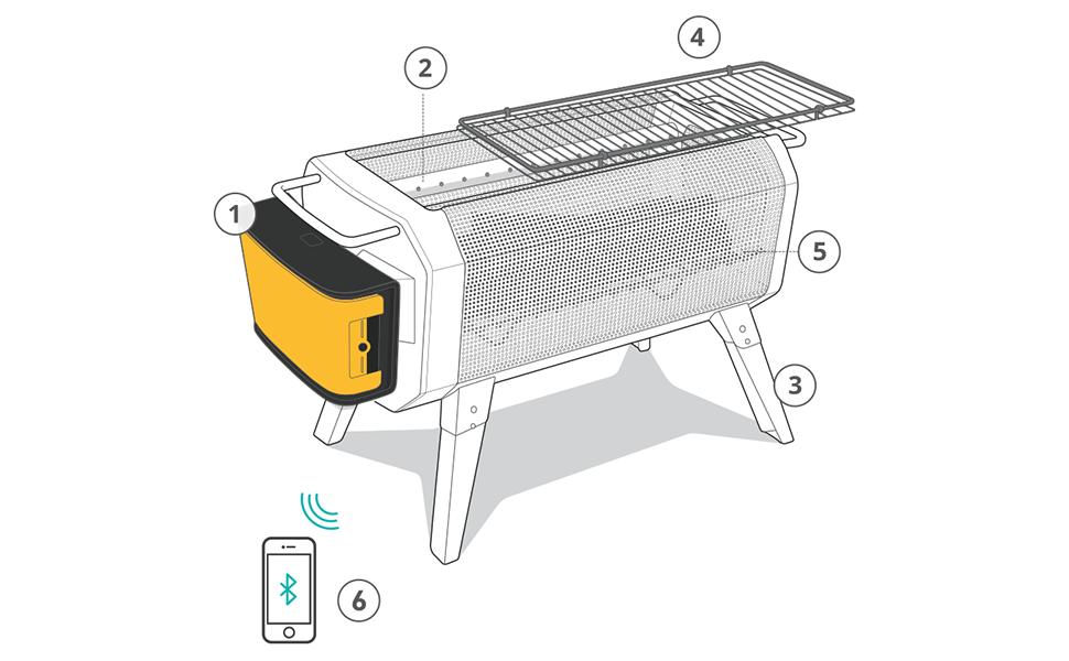 BioLite FirePit Grille et barbecue sur !