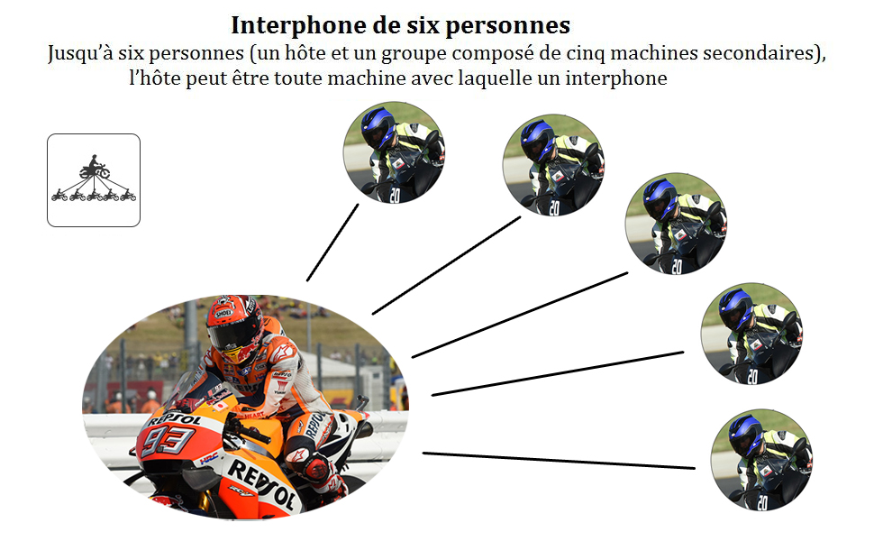 moto interphone