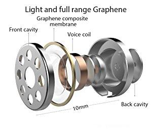 Écouteurs Filaires, BlitzWolf Graphène Écouteurs Intra-Auriculaire Réduction de Bruit Microphone