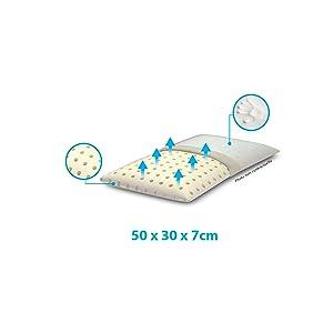 Multi Perfor/é /& Alv/éol/é Taie en Dentelles 100/% Coton ZenPur Oreiller B/éb/é /à M/émoire de Forme Premium Confort 50x30cm Anti T/ête Plate /& Hypoallerg/énique Fabrication Europ/éenne /& Garan