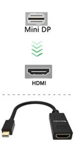 Adattatore da mini displayport attivo a hdmi 4k thunderbolt hdmi microsoft surface pro 6 hdmi mac