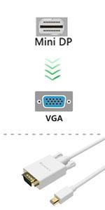cable mini displayport to vga thunderbolt vga cabel microsoft surface pro 6 vga adapter mac vga