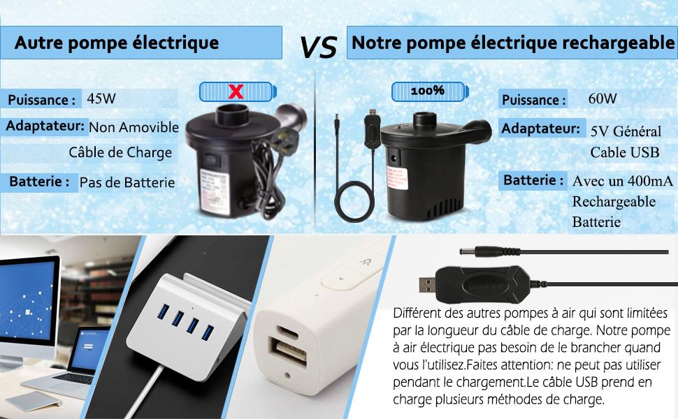VGEBY1 Pompe Gonflable /Électrique Pompe /à Air en Plastique Rechargeable Portative pour La Plage Joue Et Accessoire de Pompe de Sports Aquatiques de Matelas de Piscine