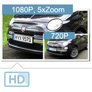 ZILNK Caméra de Surveillance extérieure Zoom panoramique 1080P details 1080P ZOOM 300
