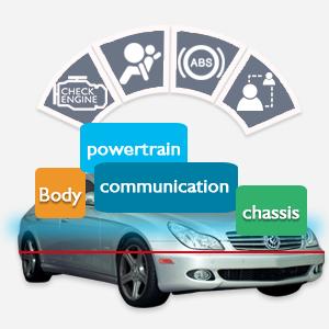 Autel Maxisys Ms906 Professional Autodiagnosetool Mit Vollständigen Obdi Kits Unterstützt Wichtige Codierungsfunktionen Erweiterte Version Von Ds708 Auto