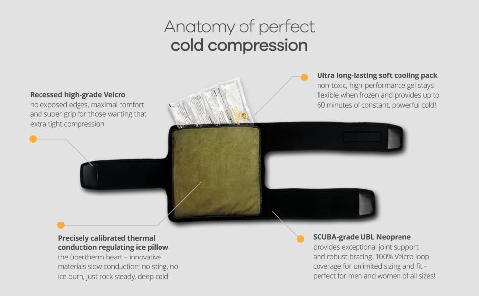 übertherm Knee Pain Relief Cold Wrap: New Technology Compression Ice Pack  for Unique Sting-Free Cold Therapy and Sports Icing