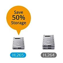 H,265+ Compression
