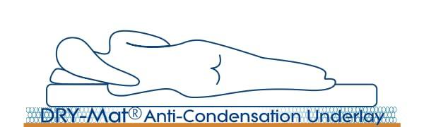 Dry-Mat de ventilación y Anti-condensación prevenir Moho, olores a Humedad y bacterias Que se acumulan Debajo de tu colchones y causar un Riesgo para ...