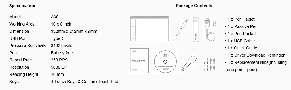 Specifications and packages