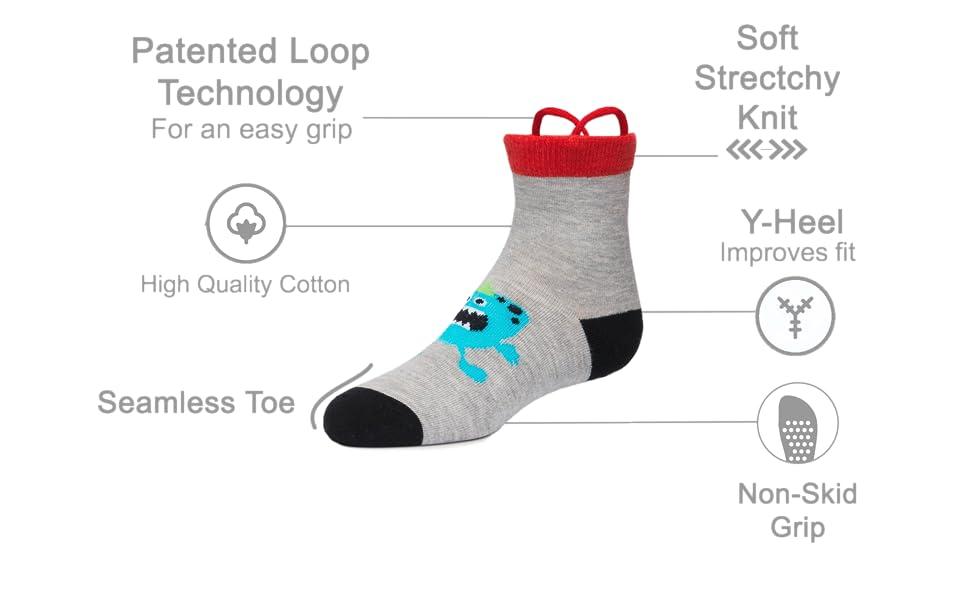 Ez Sox, socks technology