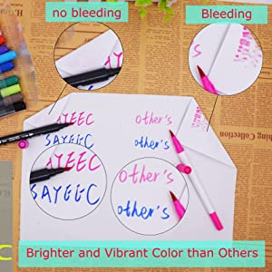 Art Markers Dual Tips Coloring Brush Fineliner Color Pens anti bleed