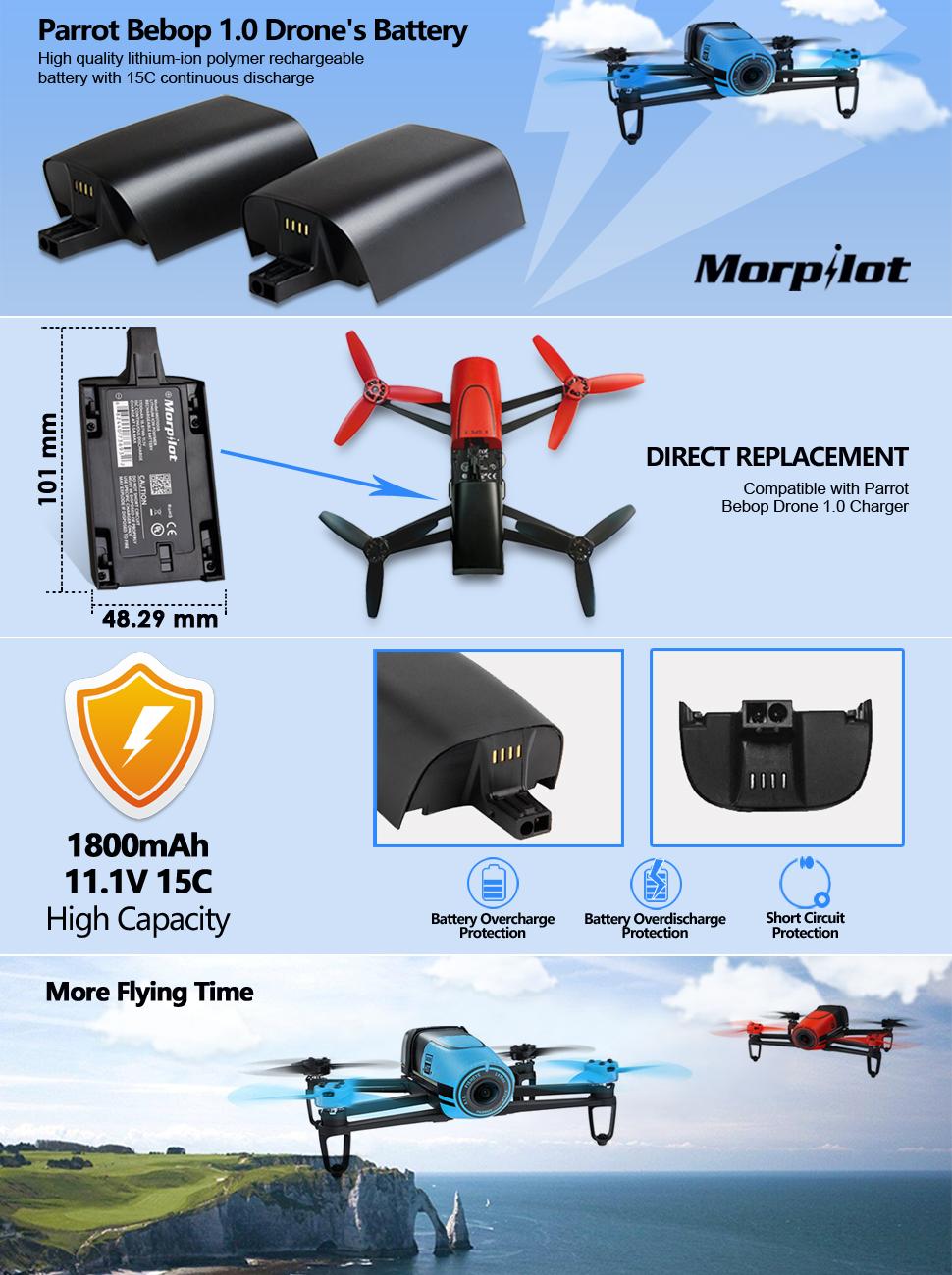 Commander avis drone pegasus gps et avis drone camera rate in india