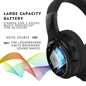 Noise Cancelling Headphones, Bluetooth Headphones, DOMAX M1 Wireless Over  Ear Headset with 48 Hours Playtime, HiFi Stereo Noise Cancelling Headphones