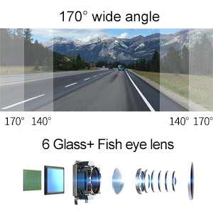 170-degree Wide Angle and 6 Glass Lens